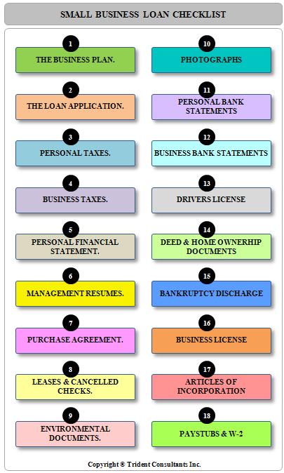 small business plan checklist